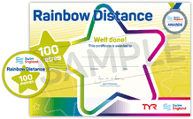 Rainbow distance certificates